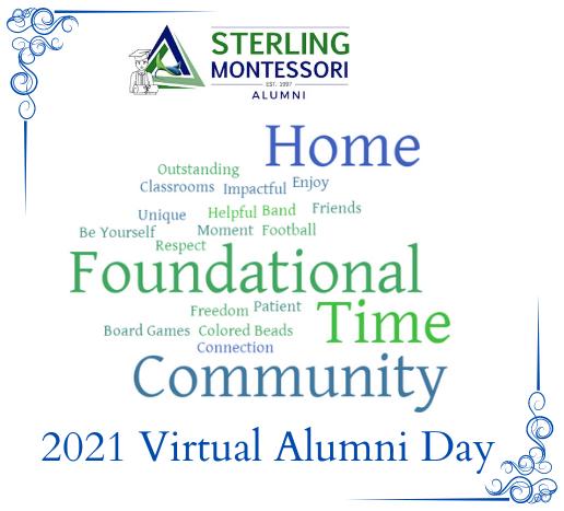 2021 Alumni Day Memories Word Cloud.jpg